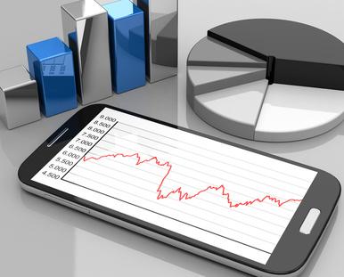 abc markets News 01/15 Wie sie immer richtig investieren