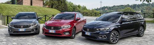 abc markets News 1/2016 Der neue Fiat Tipo
